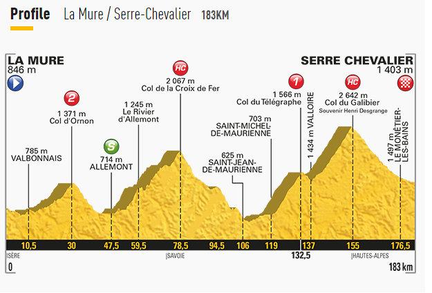 2017ツールドフランス第17ステージ