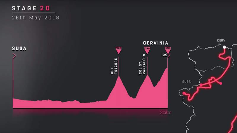 2018ジロ・デ・イタリア第20ステージ