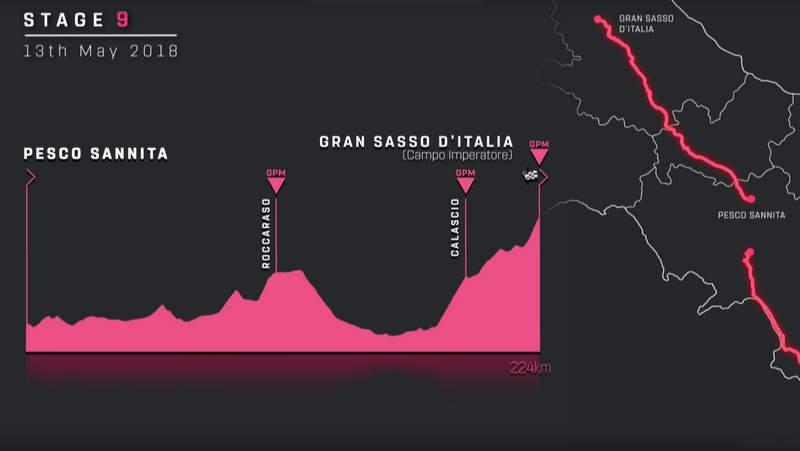 2018ジロ・デ・イタリア第9ステージ
