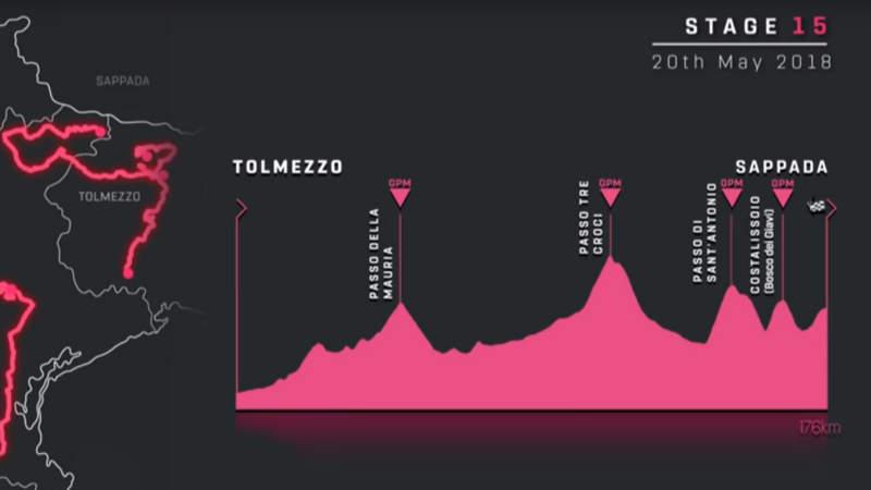 2018ジロ・デ・イタリア第15ステージ