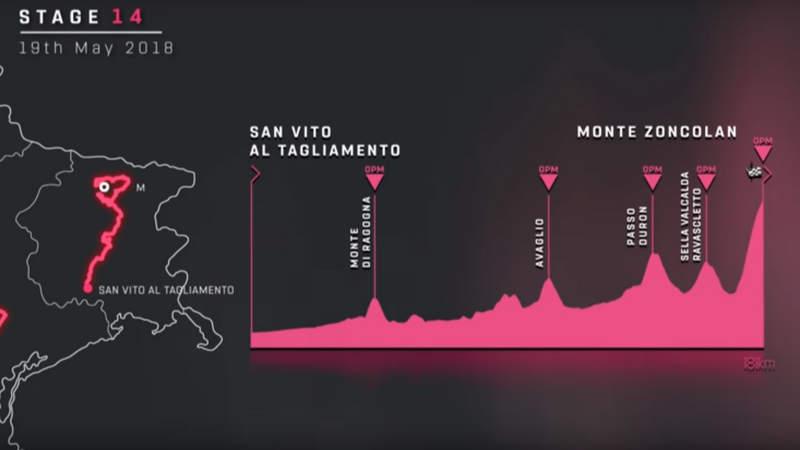 2018ジロ・デ・イタリア第14ステージ