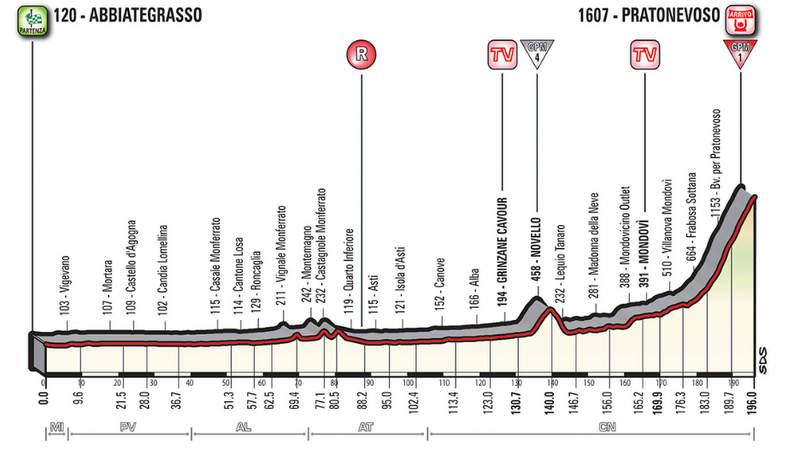 2018ジロ第18ステージのコース