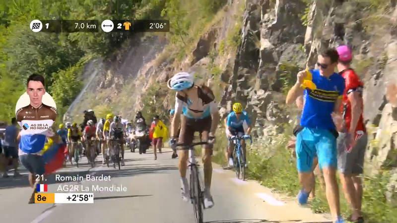 2018ツール・ド・フランス第12ステージ