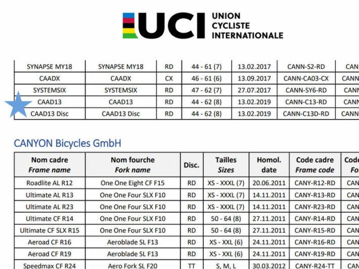 UCI承認フレームリストとCAAD 13