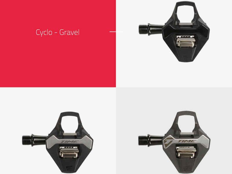 TIMEペダル Cyclo Gravelシリーズ