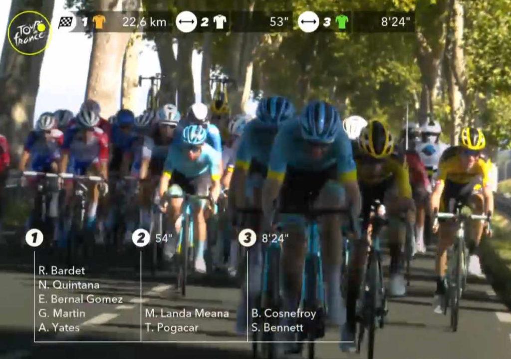 2020ツール・ド・フランス第7ステージ