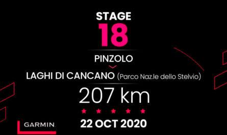 2020ジロ・デ・イタリア第18ステージ