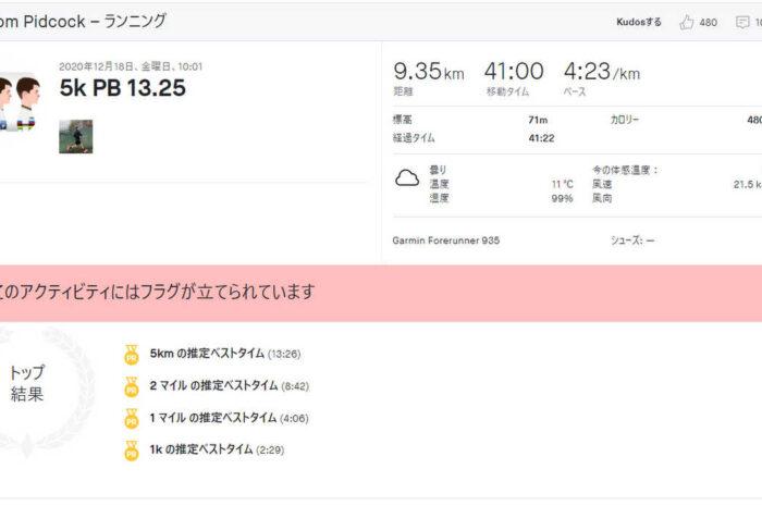 トム・ピドコックが5kmを13:25で走ってしまう