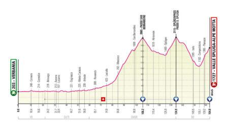 2021ジロ・デ・イタリア第20ステージ