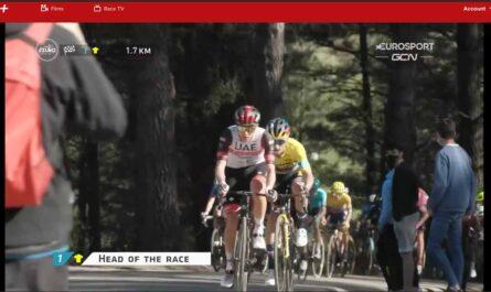 2021イツリア・バスクカントリー第3ステージ