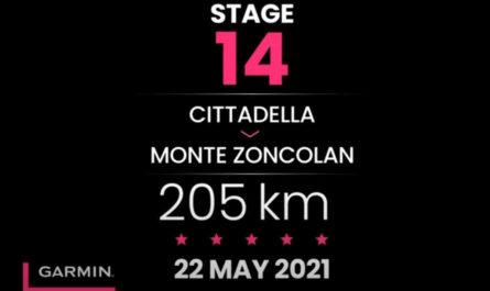 ロードレースのジロ・デ・イタリア2021