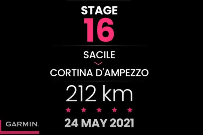 2021ジロ第16ステージ結果