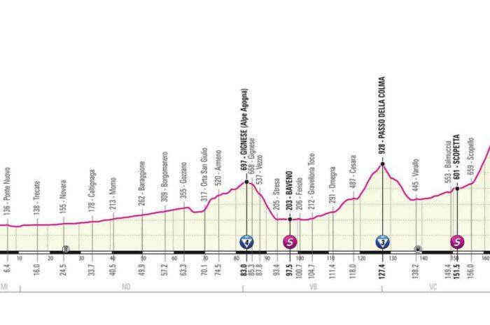 イタリアのロープウェー事故で第19ステージのコース変更へ