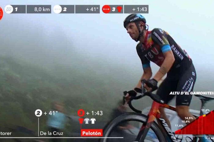 大会最凶の超級!濃霧の第18ステージの結果と感想。2021ブエルタ・エスパーニャ